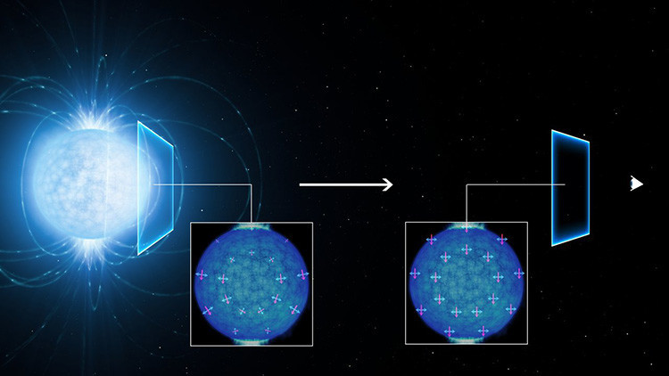 Primera evidencia de un extraño efecto cuántico