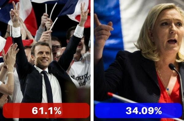 Macrón es el nuevo presidente de Francia