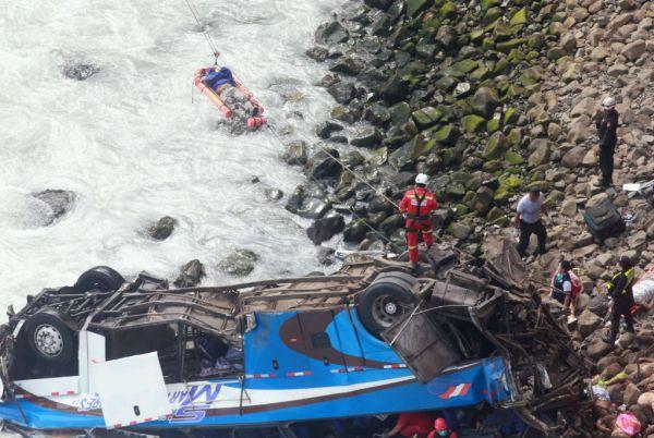 Pasamayo: Hospital Carrión atiende a heridos de accidente en Curva del Diablo