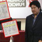 Edwin Oviedo es la «Ricamiel» en las agendas de Nadine Heredia