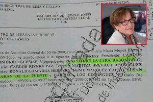 Susana Villarán  forma parte del IDL  financiado por Soros